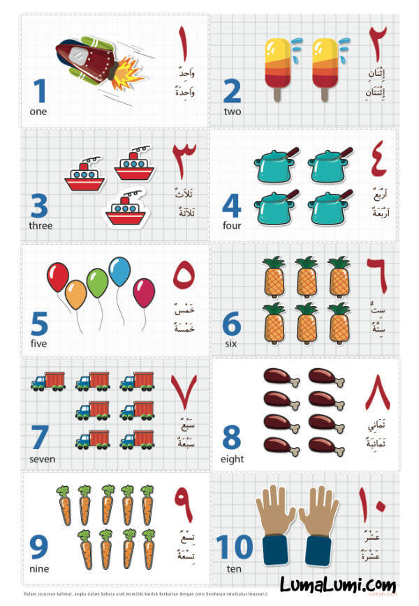 Poster Belajar Angka Untuk Anak-Anak Big