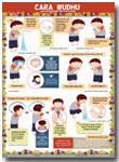 Poster Cara Wudhu Anak Laki-Laki
