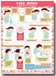 Poster Cara Wudhu Anak Perempuan