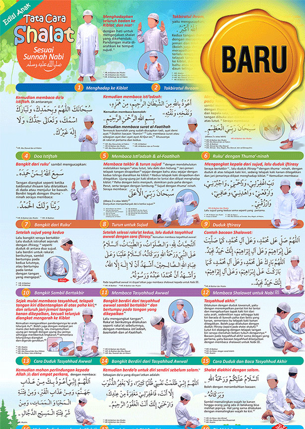 Poster Anak Tata Cara Shalat Nabi Shalallahu Alaihi Wa Salam