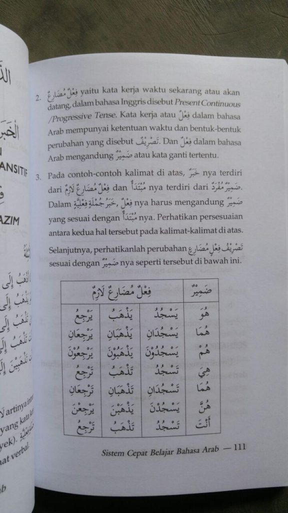 Buku Sistem Cepat Belajar Bahasa Arab isi 2