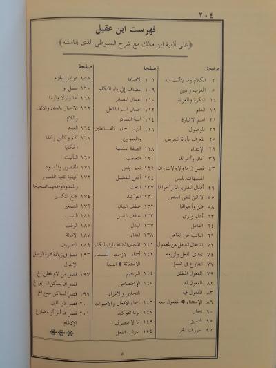 Kitab Syarah Ibnu Aqil 'Alal Alfiyah Ibnu Malik Daftar Isi