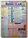 Poster-Panduan-Praktis-Ruku