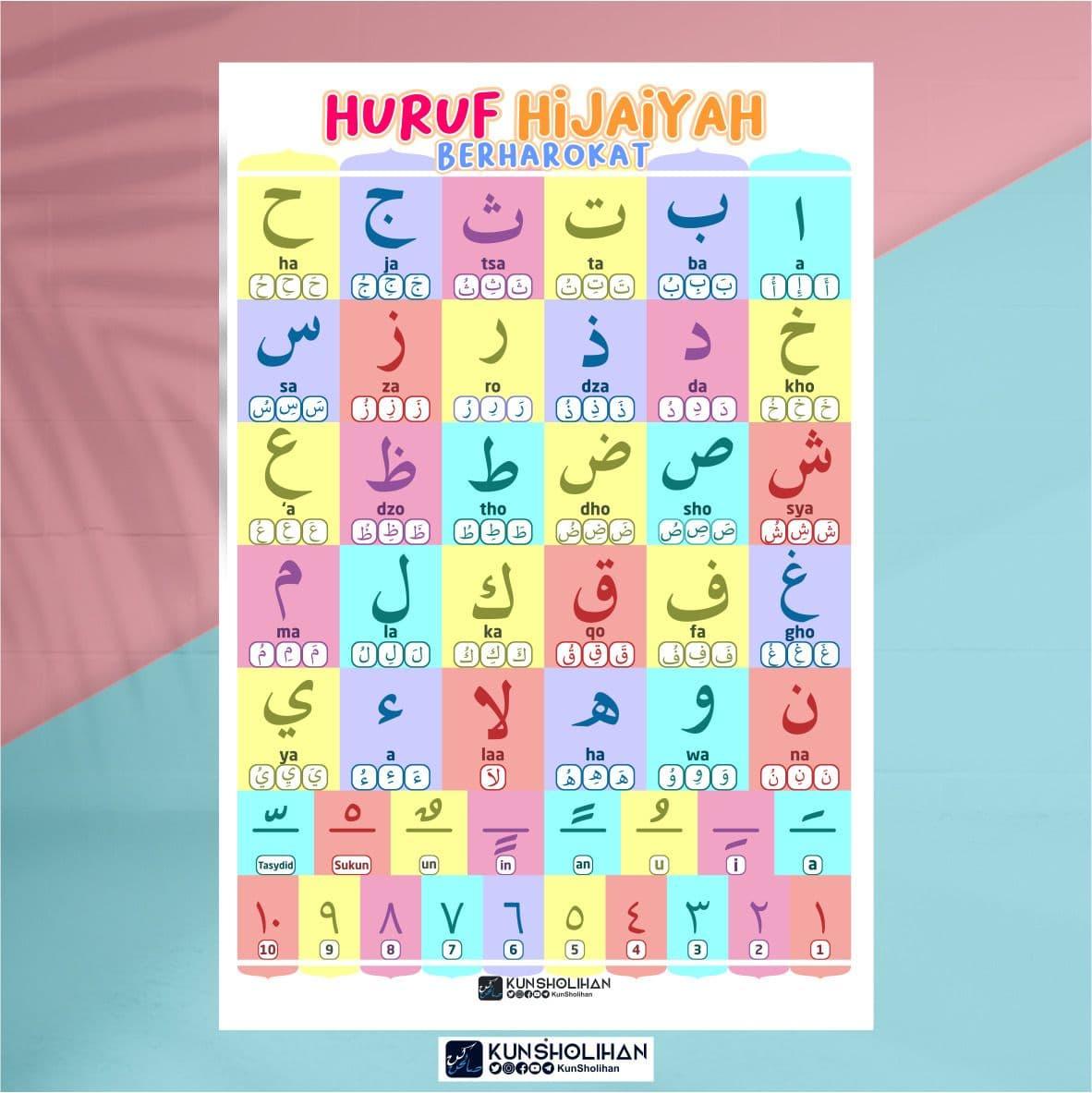 Poster Huruf Hijaiyah Berharokat