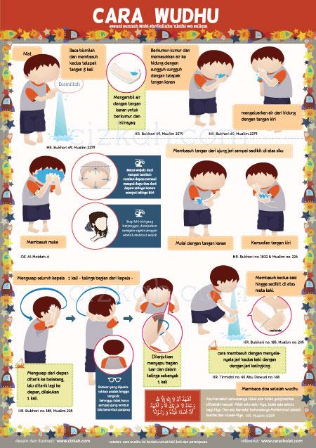 Poster Cara Wudhu Anak Laki-Laki Big